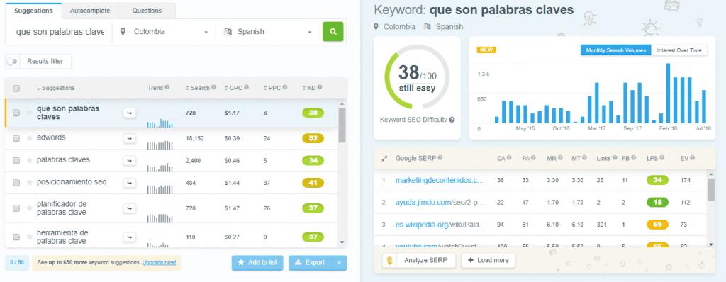 Kw Finder buscador de palabras claves